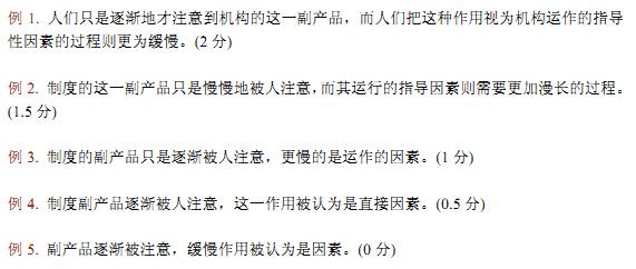2009年考研英语翻译真题详解