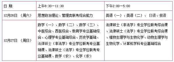 2016考研科目
