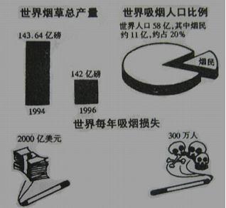 历年考研英语作文真题及范文(1997年)
