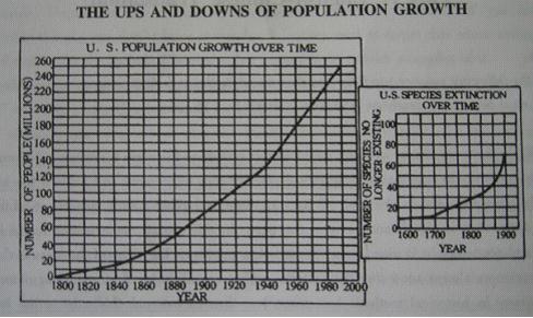 历年考研英语作文真题及范文(1999年)
