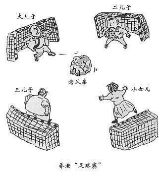 历年考研英语作文真题及范文(2005年)