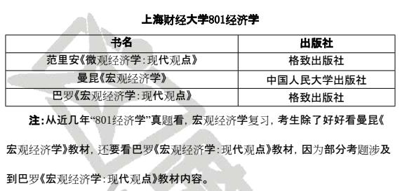 上海财经大学考研801经济学参考书目