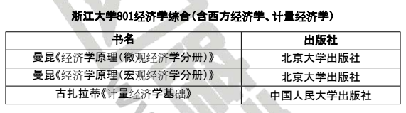浙江大学经济学(含西方经济学、计量经济学)参考书目