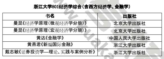 浙江大学经济学(含西方经济学、金融学)参考书目