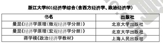浙江大学801经济学(含西方经济学、政治经济学)参考书目