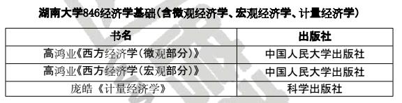 湖南大学考研846经济学基础参考书目