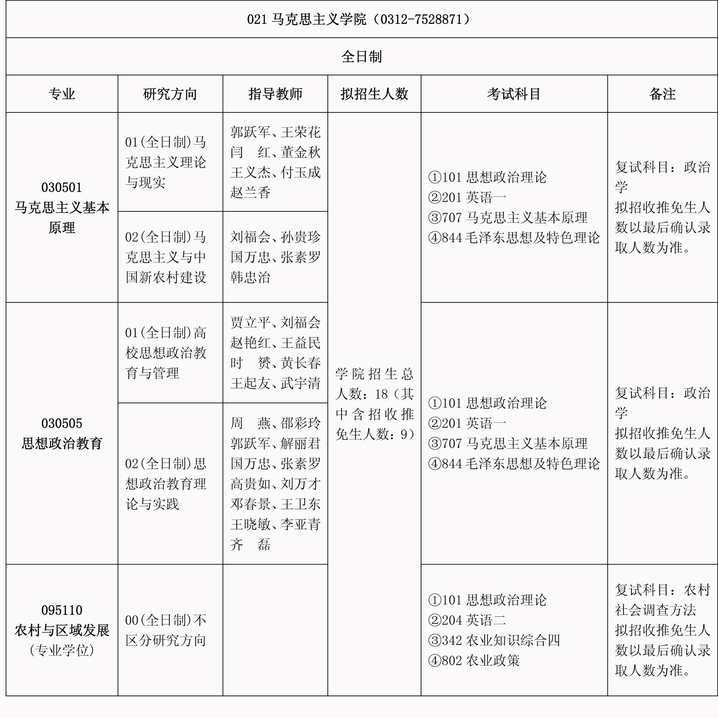 河北农业大学2017年马克思主义学院硕士研究生招生目录