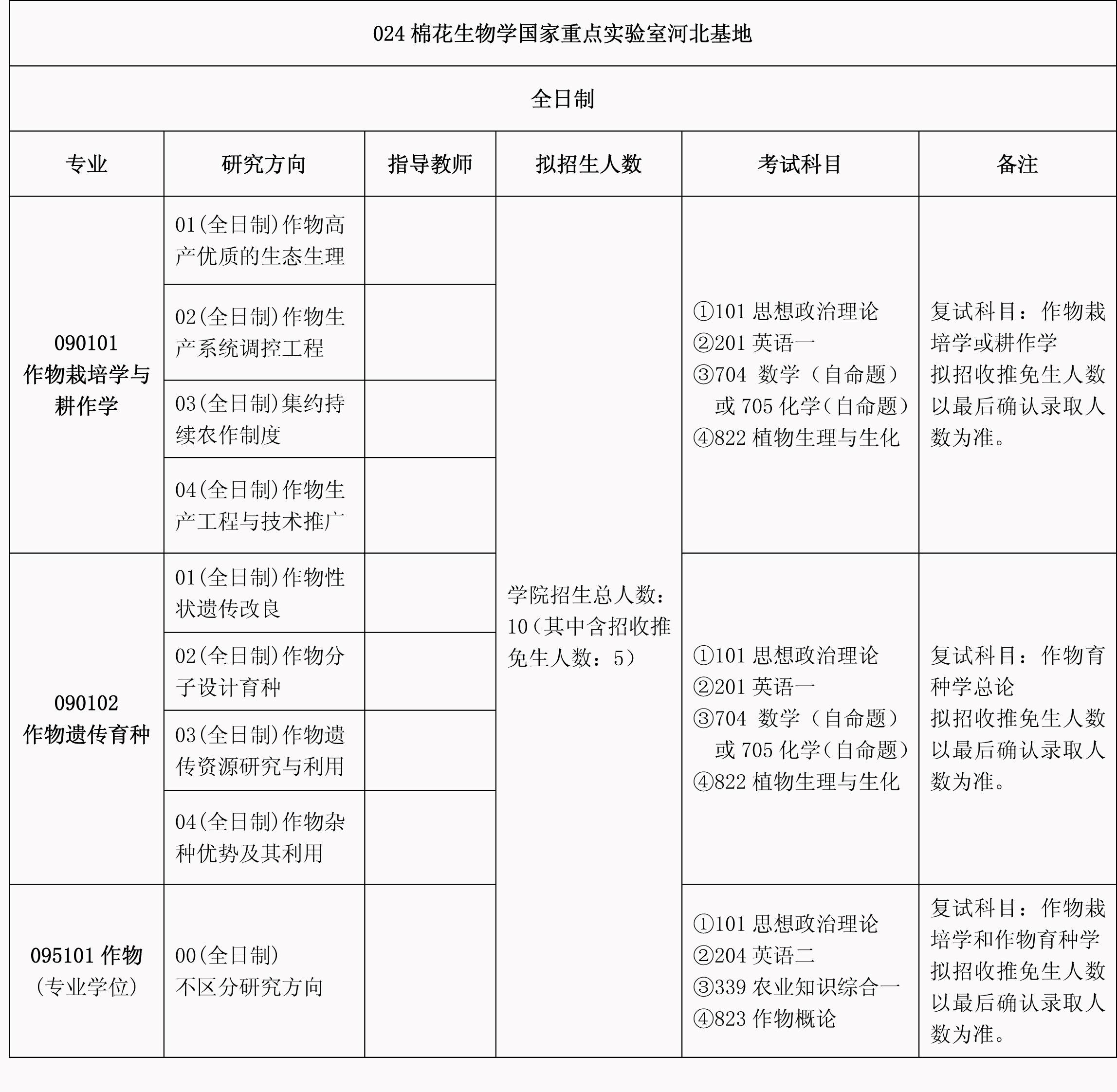 河北农业大学2017年棉花生物学国家重点实验室河北基地硕士研究生招生目录