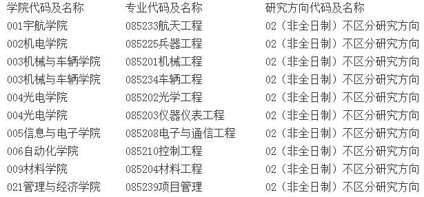 北京理工大学2017年招收攻读硕士学位研究生单独考试简章