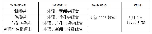 中国人民大学2017年新闻学院硕士研究生复试办法