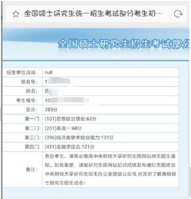 中央财经大学431 金融学综合考卷综合分析