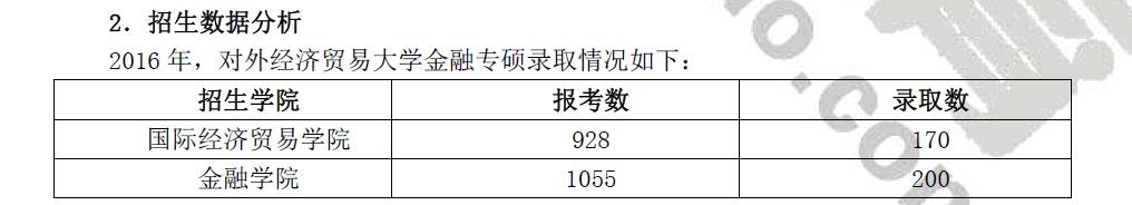 对外经济贸易大学431 金融学综合考卷综合分析