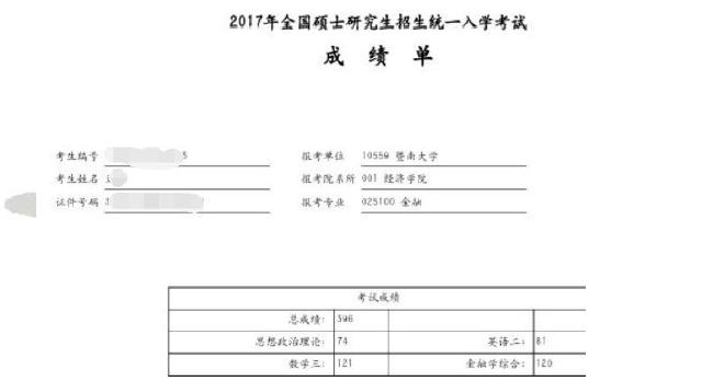 暨南大学431 金融学综合考卷综合分析