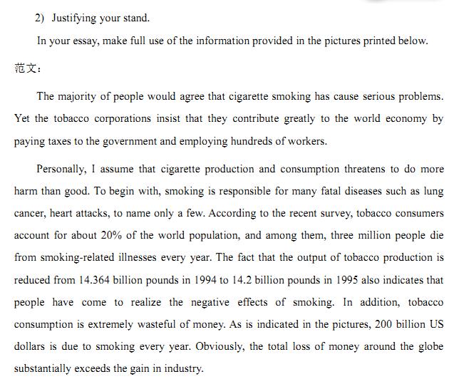 2018考研英语大作文范文:烟草消费的利弊
