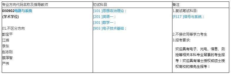 深圳大学电路与系统2018年硕士研究生招生专业目录