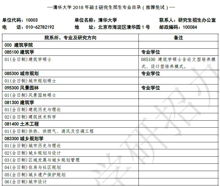 清华大学2018 年硕士研究生招生专业目录(推荐免试)