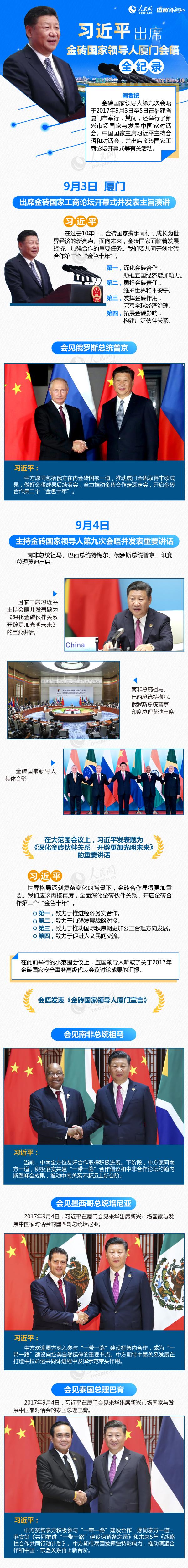 考研时政热点之习近平出席金砖国家领导人厦门会晤全记录