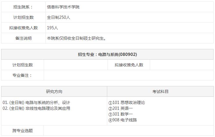 北京大学080902电路与系统2018年硕士研究生招生专业目录