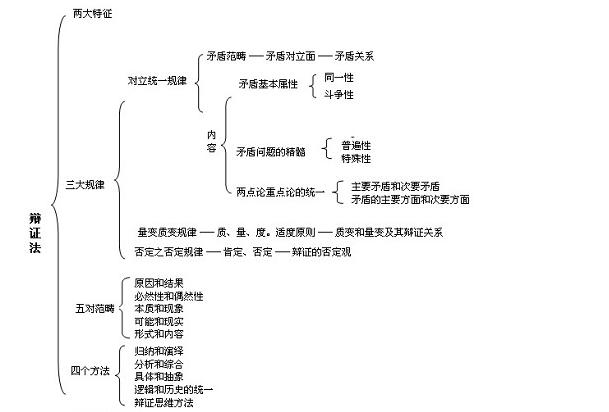 电路 电路图 电子 原理图 609_412
