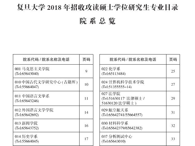 复旦大学2018年硕士研究生招生专业目录