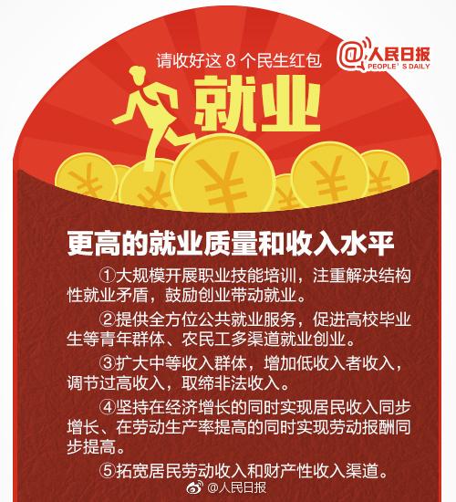 """2018考研政治时政:十九大报告中的8个""""民生红包""""(2)"""