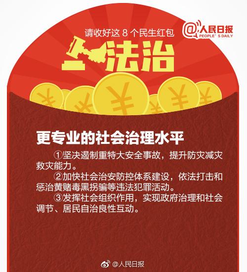 """2018考研政治时政:十九大报告中的8个""""民生红包""""(6)"""