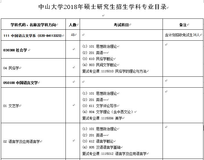 中山大学2018年硕士研究生招生专业目录