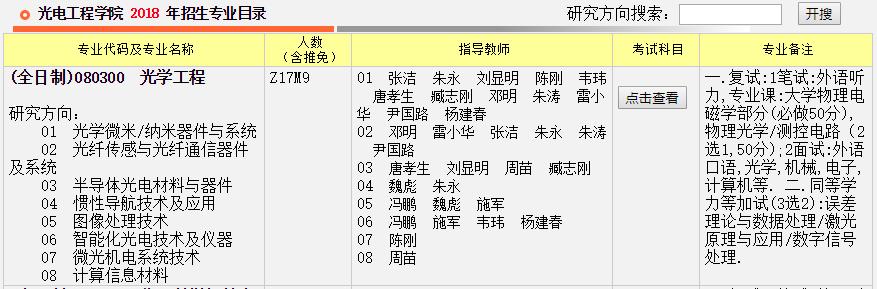 重庆大学光电工程学院2018年考研招生专业目录