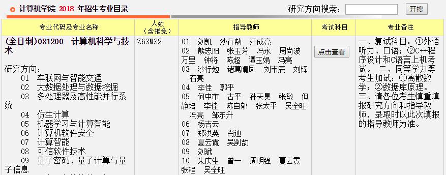 重庆大学计算机学院2018年考研招生专业目录