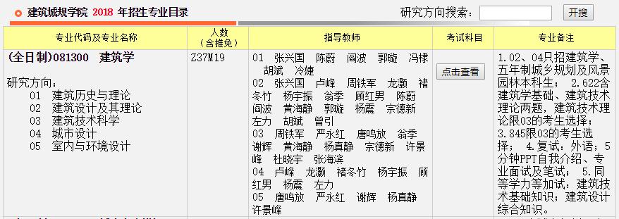 重庆大学建筑城规学院2018年考研招生专业目录