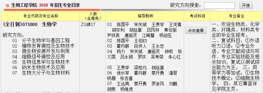 重庆大学生物工程学院2018年考研招生专业目录