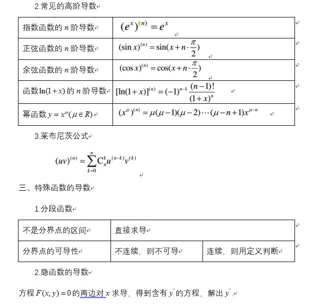 2019考研数学大纲:考研数一的大纲解析之导数