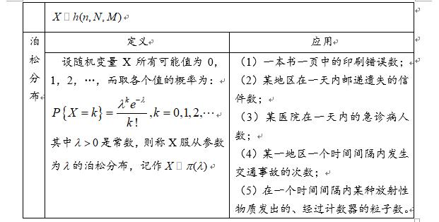 2019考研数学大纲解析:随机变量及离散型随机变量的分布