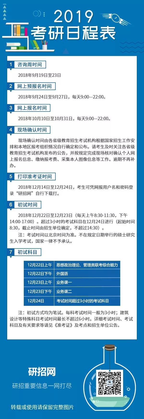2019考研初试时间已公布:2018年12月22日至12月23日