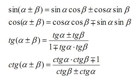 2020考研数学高数基础知识点:和差角公式