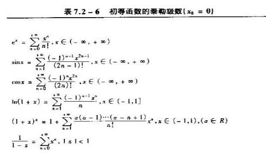 2020考研数学高数基础知识点:初等函数的泰勒级数