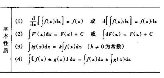 不定积分的概念及基本性质