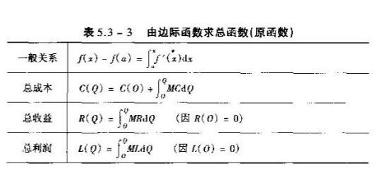 由边际函数求总函数