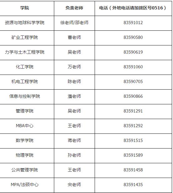 中国矿业大学2019年考研调剂系统开通