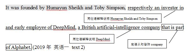 【实例分析】手把手教你解析考研英语长难句