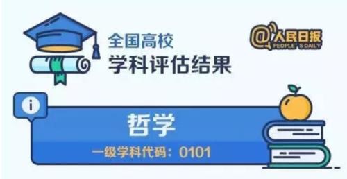 【考研择校择专业】中国大学最顶尖学科名单——哲学
