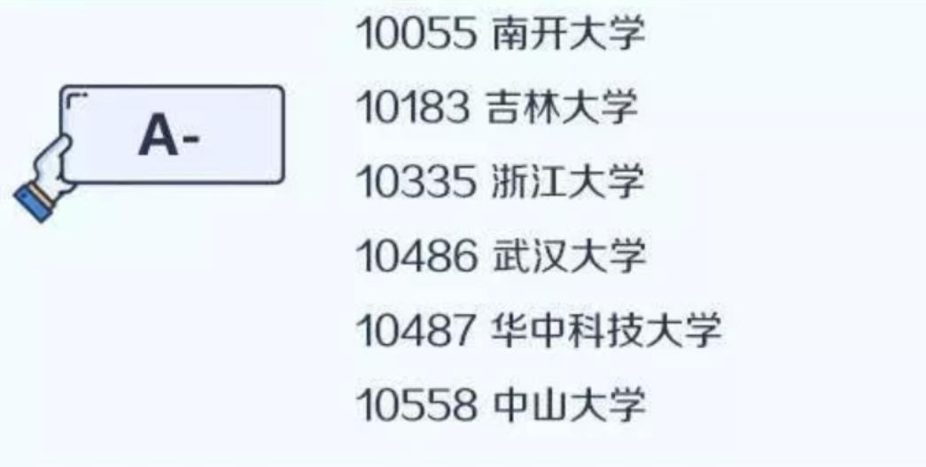 【考研择校择专业】中国大学最顶尖学科名单——物理学