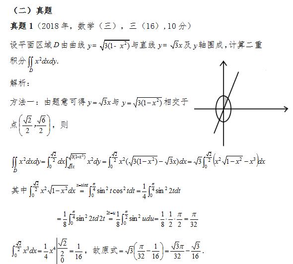 2020考研数学:如何计算二重积分