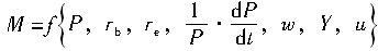 22考研431金融综合知识点:弗里德曼的货币需求理论