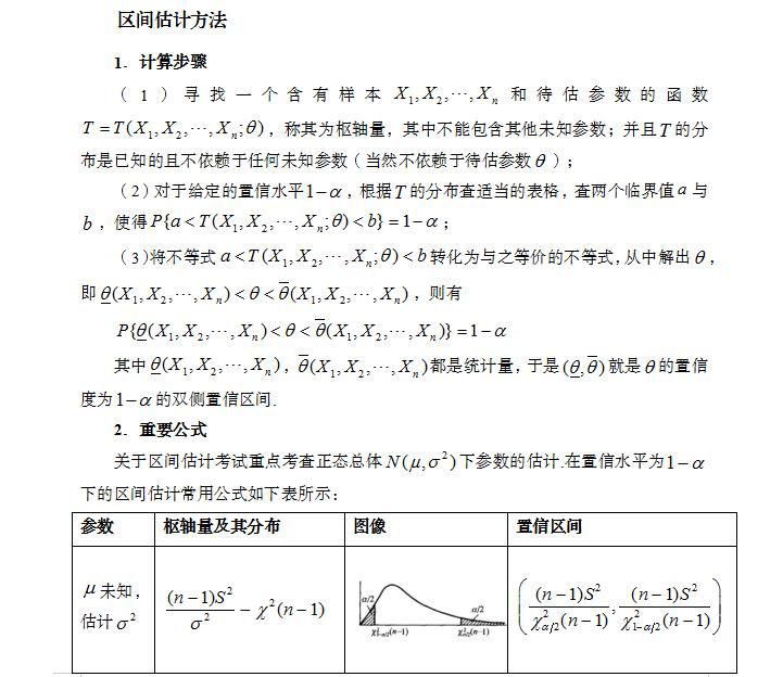 2022考研数学复习
