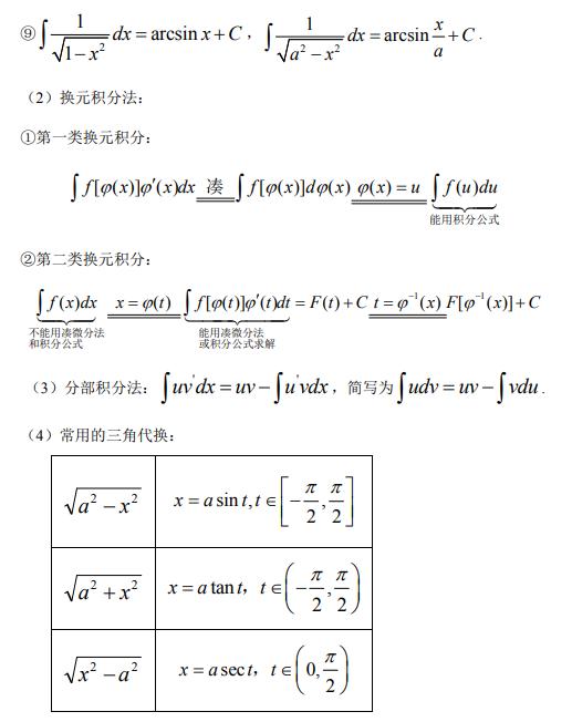 考研高等数学